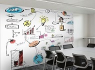 Dry Erase Wall Coverings